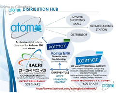 **ATOMY E-COMMERCE BUSINESS DISTRIBUTOR** - FREE REGISTRATION (NO RISK, NO COST)